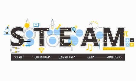 STEAM STEM Education. Science Technology Engineering Arts Mathematics. Gear, calculate.