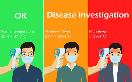 Peoples, Man undergo body temperature tests. by Handheld thermometer. Body temperature compares Normal, medium, high. Key tool The range outbreak control of the Covid-19. Is of the new normal.