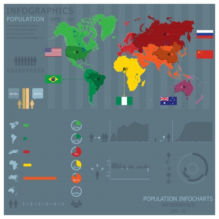 infocharts: Population Infocharts Infographics Design Template Illustration