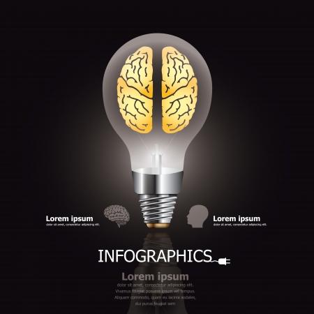occipital: Light Bulb Brain Design Template Illustration