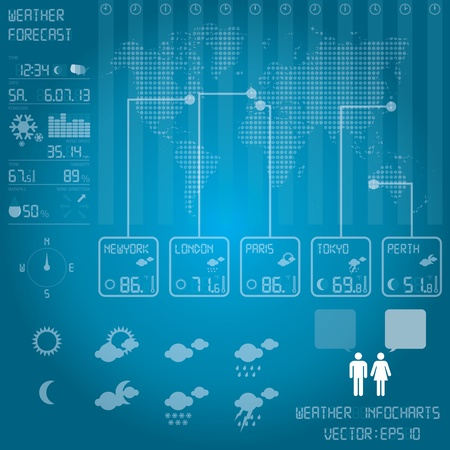 infochart: Weathe Forecast Infochart Illustration