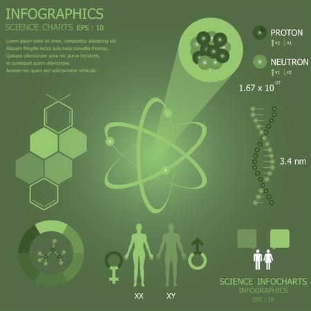 Science Infocharts Vector
