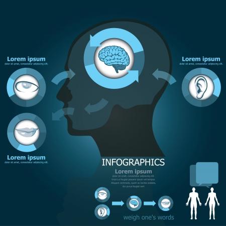 Sense Intellection Design Template Illustration