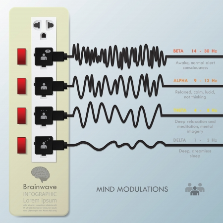 Mind Modulations Brainwave Infographic Vector