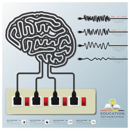 心変調脳波教育インフォ グラフィック デザイン テンプレート