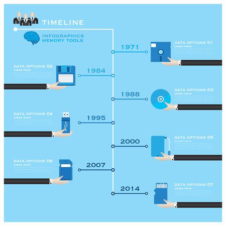 harddisk: Timeline Infographic Memory Tools Icons Set Design Template Illustration