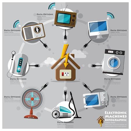 Elektronische Maschine Und Haus Wohnung Gesch�fts Icon Infografik Design-Vorlage