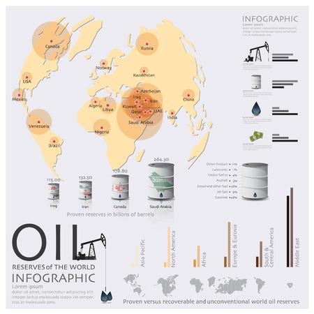 Map Of Oil Reserven der Welt Infografik Design-Vorlage