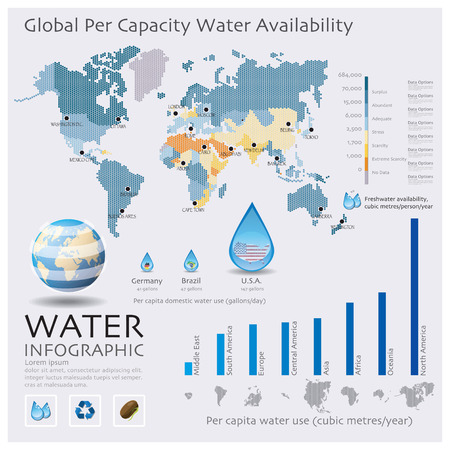 availability: The World Map Of Water Availability Infographic Design Template