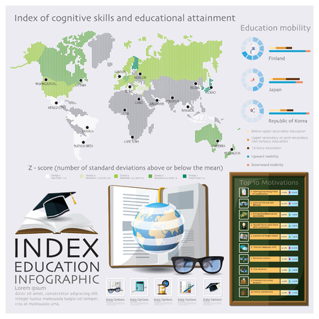 penetration: World Map Of Index Education Graduate Infographic Design Template