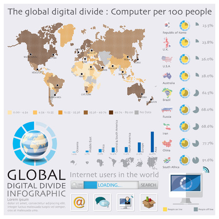 The World Map Of Global Digital Divide Infographic Design Template Vector