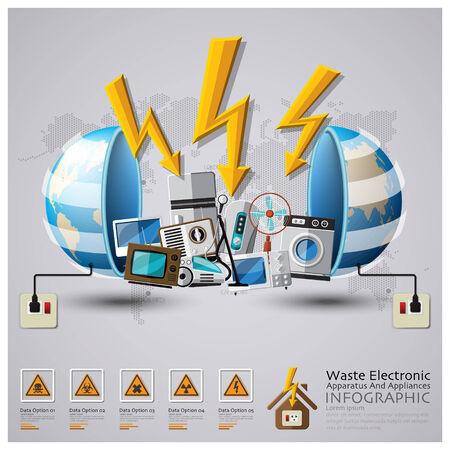 Globale Abfall elektronische Apparate und Haushaltsgeräte, Informationsgrafik Design Template Vektorgrafik