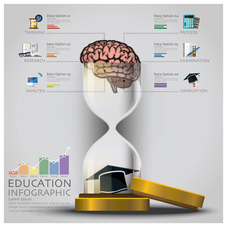 Sandglass Education And Graduation With Brain Infographic Design Template