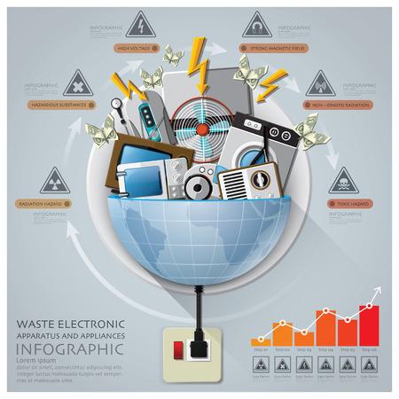グローバル廃棄物電子装置とラウンド サークル図デザイン テンプレートで家電のインフォ グラフィック