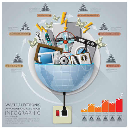 라운드 원 다이어그램 디자인 서식 글로벌 폐 전자 기기와 가전 제품 인포 그래픽 일러스트