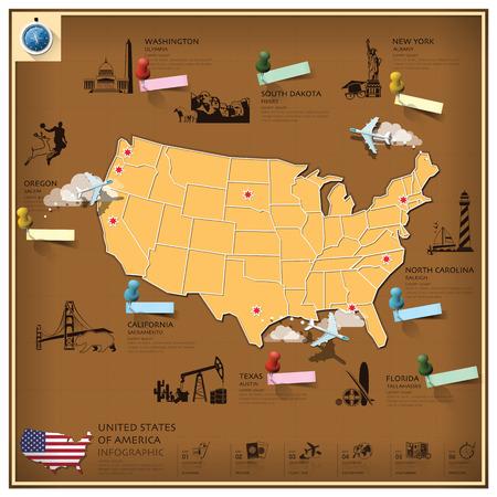 De Verenigde Staten van Amerika Landmark Zaken En Travel Infographic Design Template Stock Illustratie