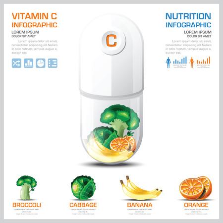 ビタミン C グラフ図健康と医療のインフォ グラフィック デザイン テンプレート