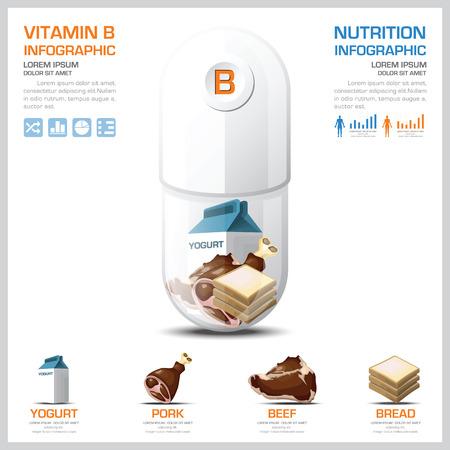 비타민 B 차트 다이어그램 보건 의료 인포 그래픽 디자인 템플릿