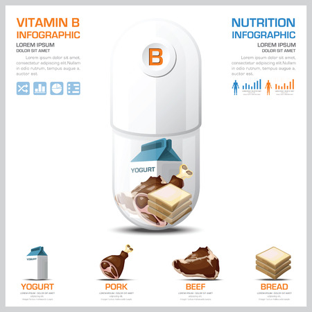 Vitamin B Chart Diagram Health And Medical Infographic Design Template Иллюстрация