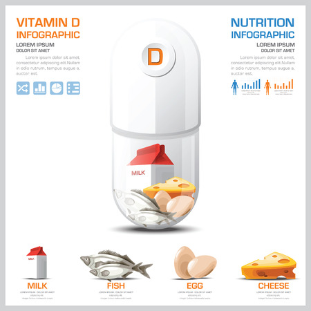 health information: Vitamin D Chart Diagram Health And Medical Infographic Design Template Illustration