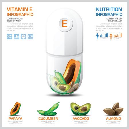 La vitamine E Graphique Schéma Santé et conception Infographie médicale modèle