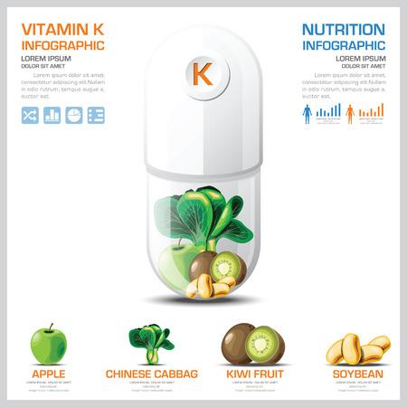 비타민 K 차트 다이어그램 보건 의료 인포 그래픽 디자인 템플릿