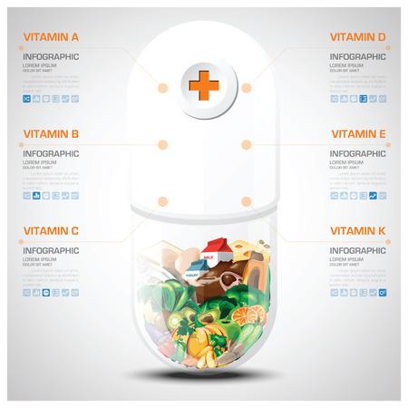 aseo: Vitamina Y Nutrici�n Alimentos Con La Carta de la c�psula p�ldora plantilla Diagrama Infograf�a Dise�o Vectores