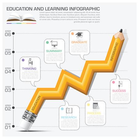 교육 및 학습 인포 그래픽 연필 그래프 단계 디자인 일러스트