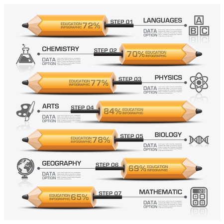 soumis: Éducation et l'apprentissage de l'étape Crayon Objet Infographie Schéma Vector Design Template