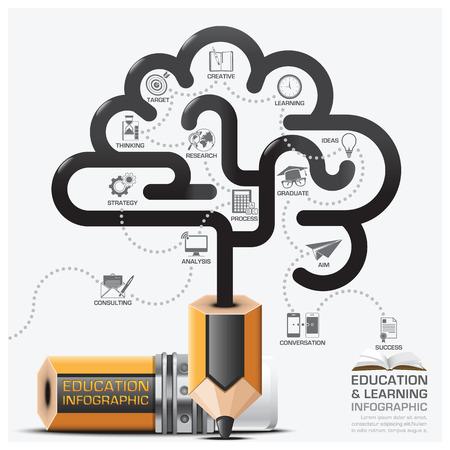 aprendizaje: Educación y el aprendizaje Paso Infografía Con Forma cerebro Lápiz plomo Diagrama vectorial plantilla de diseño