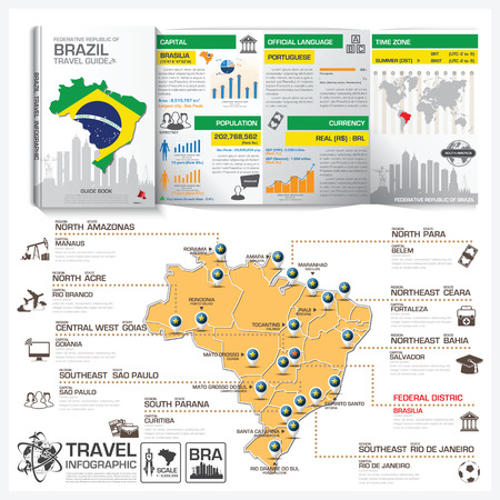 travel guide: Federative Republic Of Brazil Travel Guide Book Business Infographic With Map Vector Design Template Illustration