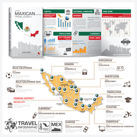 United Mexican States Travel Guide Book Business Infographic With Map Vector Design Template Vettoriali