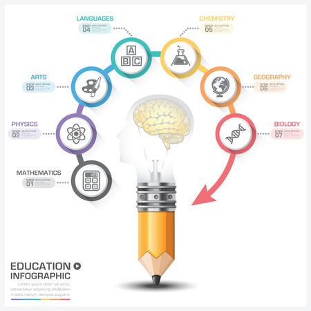 Bildung und Lernen mit Kopf Bulb Runde Betreff Schritt Infografik Diagram Vektor Entwurfsvorlage