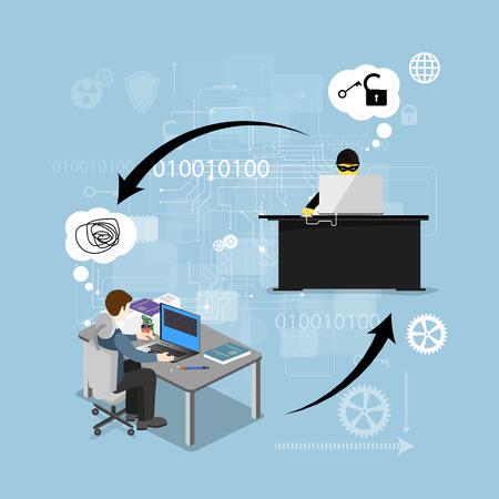concept van de bescherming tegen hacking Stock Illustratie
