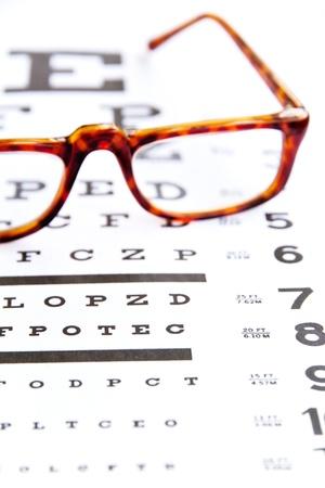 sight chart: optometry concept, close up at eye chart  Stock Photo