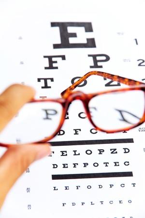 eye sight: optometry concept, close up at eye chart  Stock Photo