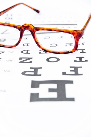 optometry concept photo