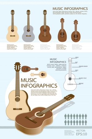 acoustic ukulele: infographic music of guitar set Illustration
