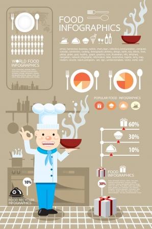 食べ物: インフォ グラフィック食品  イラスト・ベクター素材