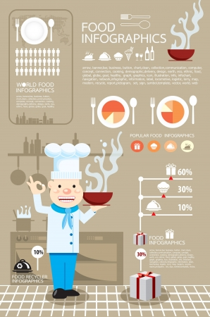 aliment: alimentaire infographique