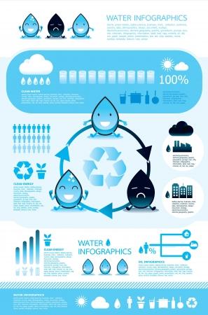 ciclo del agua: el agua infografía vector de ósmosis inversa