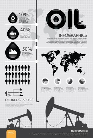 нефтяной: инфографики масла мира