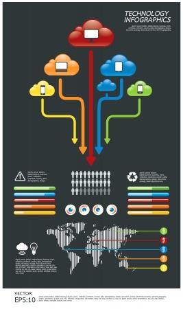 mobile communication: infographic  technology computer  Illustration