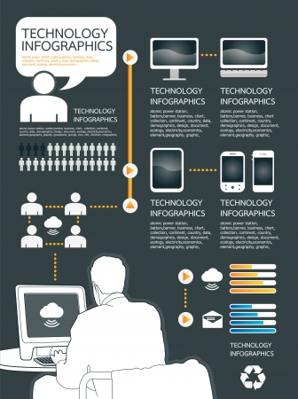 wireless communication: infographic  technology computer set