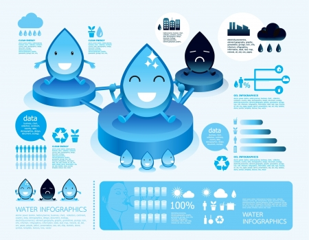infographic  water reverse osmosis.cartoon style with eco icons Illustration