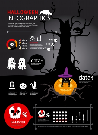 infographic helloween vector Vector