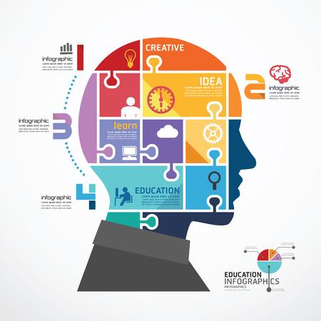 edukacja: infografika szablonu z głową układanki sztandarem. Koncepcja ilustracji wektorowych