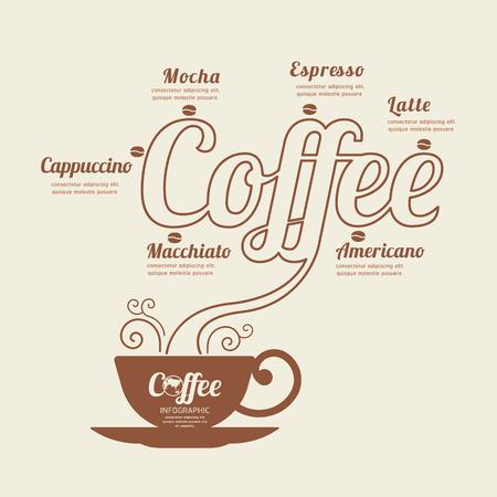 caf�: Mondo Coffee linea Infographic Template banner. concetto illustrazione vettoriale
