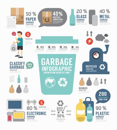 niños reciclando: Diseño de plantilla de informe anual de basura Infografía.