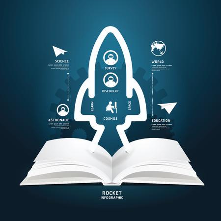 本書圖創意剪紙航天信息圖表樣式模板可以用於信息圖形水平切口線圖形或網站佈局矢量 向量圖像